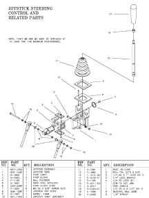 Cushman Parts Diagram