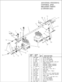 Country Clipper Parts Diagram